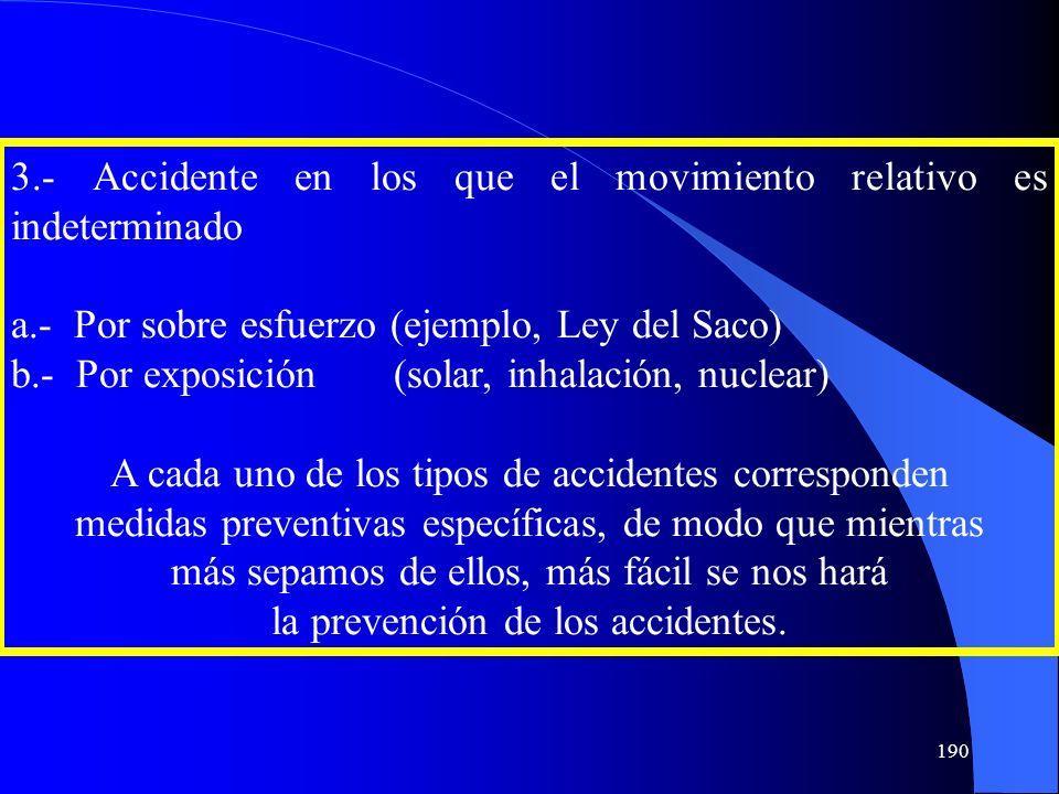3.- Accidente en los que el movimiento relativo es indeterminado a.- Por sobre esfuerzo (ejemplo, Ley del Saco) b.- Por exposición (solar, inhalación,