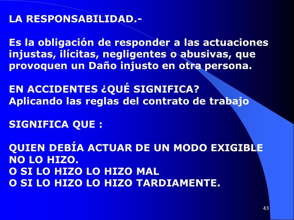LA RESPONSABILIDAD.- Es la obligación de responder a las actuaciones injustas, ilícitas, negligentes o abusivas, que provoquen un Daño injusto en otra