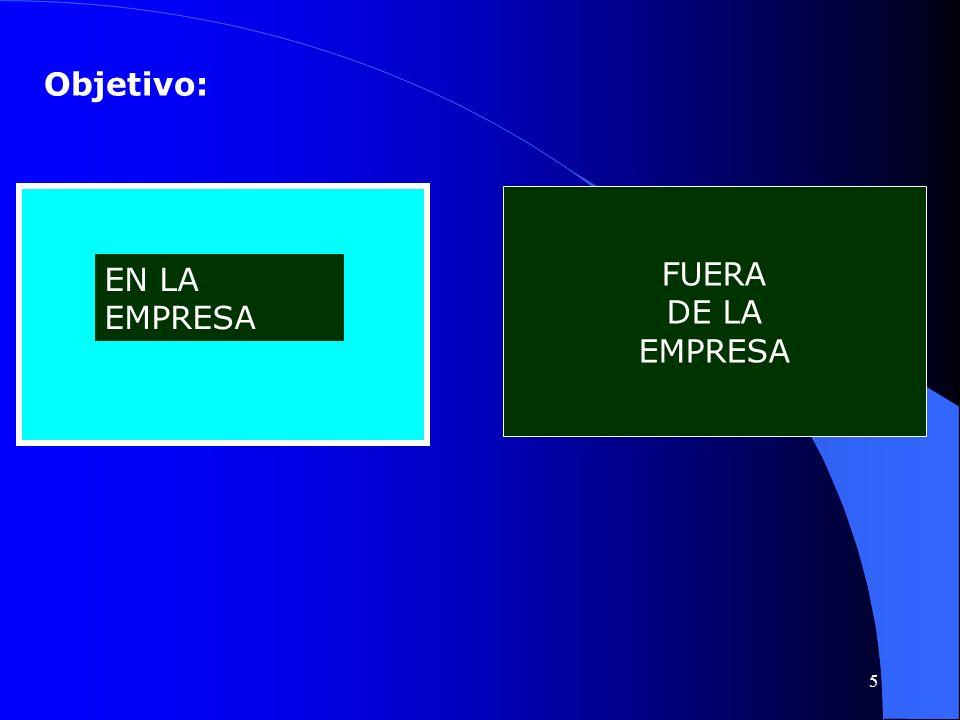 Objetivo: EN LA EMPRESA FUERA DE LA EMPRESA 5