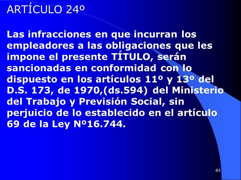 ARTÍCULO 24º Las infracciones en que incurran los empleadores a las obligaciones que les impone el presente TÍTULO, serán sancionadas en conformidad c