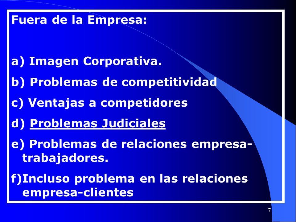 Fuera de la Empresa: a) Imagen Corporativa. b) Problemas de competitividad c) Ventajas a competidores d) Problemas Judiciales e) Problemas de relacion