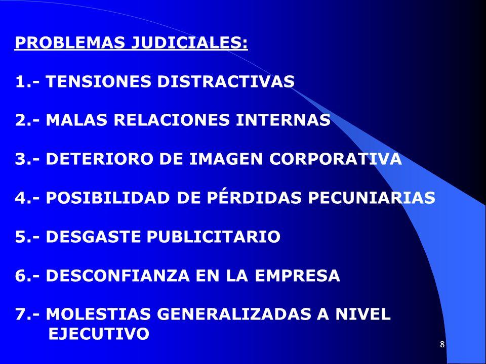 PROBLEMAS JUDICIALES: 1.- TENSIONES DISTRACTIVAS 2.- MALAS RELACIONES INTERNAS 3.- DETERIORO DE IMAGEN CORPORATIVA 4.- POSIBILIDAD DE PÉRDIDAS PECUNIA