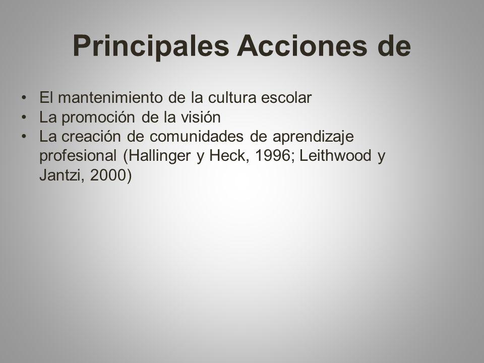 Principales Acciones de El mantenimiento de la cultura escolar La promoción de la visión La creación de comunidades de aprendizaje profesional (Hallinger y Heck, 1996; Leithwood y Jantzi, 2000)