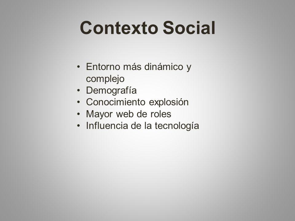 Contexto Social Entorno más dinámico y complejo Demografía Conocimiento explosión Mayor web de roles Influencia de la tecnología