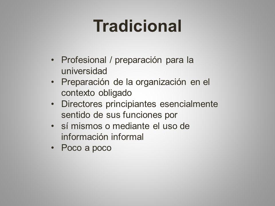Tradicional Profesional / preparación para la universidad Preparación de la organización en el contexto obligado Directores principiantes esencialmente sentido de sus funciones por sí mismos o mediante el uso de información informal Poco a poco