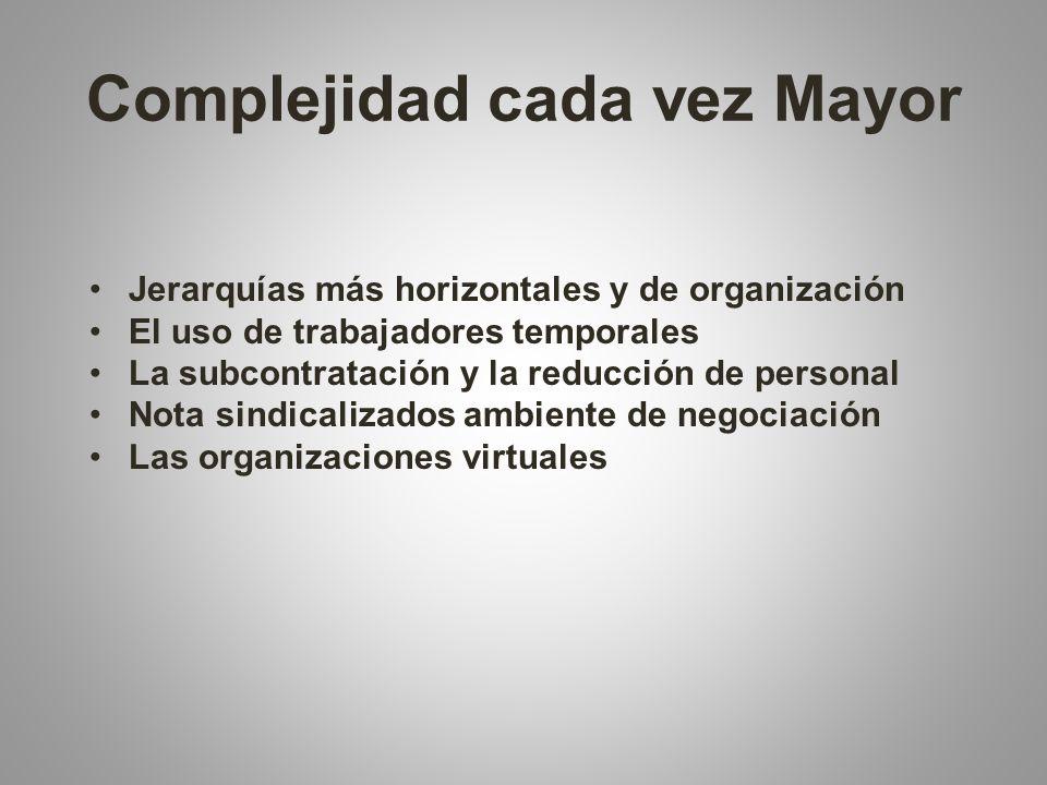Complejidad cada vez Mayor Jerarquías más horizontales y de organización El uso de trabajadores temporales La subcontratación y la reducción de personal Nota sindicalizados ambiente de negociación Las organizaciones virtuales