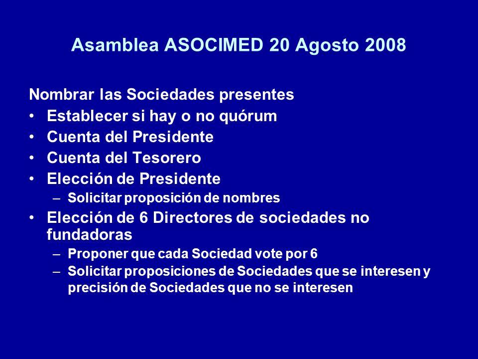 Asamblea ASOCIMED 20 Agosto 2008 Nombrar las Sociedades presentes Establecer si hay o no quórum Cuenta del Presidente Cuenta del Tesorero Elección de