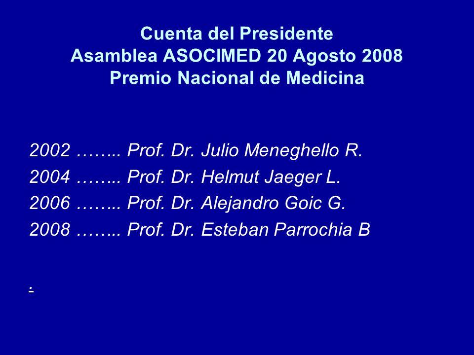 Cuenta del Presidente Asamblea ASOCIMED 20 Agosto 2008 Premio Nacional de Medicina 2002 …….. Prof. Dr. Julio Meneghello R. 2004 …….. Prof. Dr. Helmut