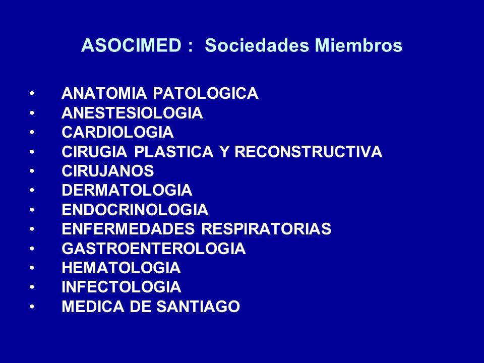 ASOCIMED : Sociedades Miembros NEFROLOGIA NEUROCIRUGIA NEUROLOGIA, PSIQUIATRIA y NEUROCIRUGÍA OBSTETRICIA Y GINECOLOGIA OFTALMOLOGIA OTORRINOLARINGOLOGIA PEDIATRIA RADIOLOGIA REUMATOLOGIA PSIQUIATRIA Y NEUROLOGIA DE LA INFANCIA Y ADOLESCENCIA TRAUMATOLOGÍA UROLOGIA