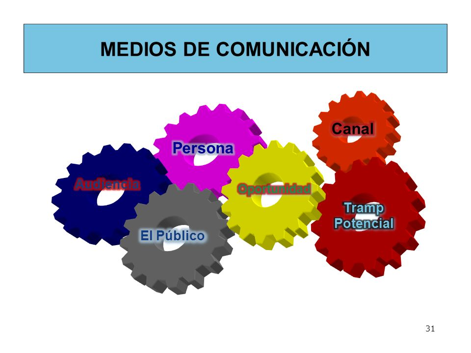 MEDIOS DE COMUNICACIÓN 31