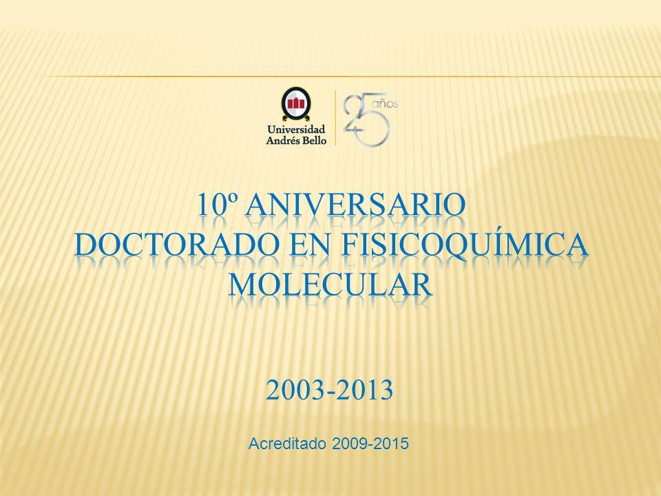 2003-2013 Acreditado 2009-2015