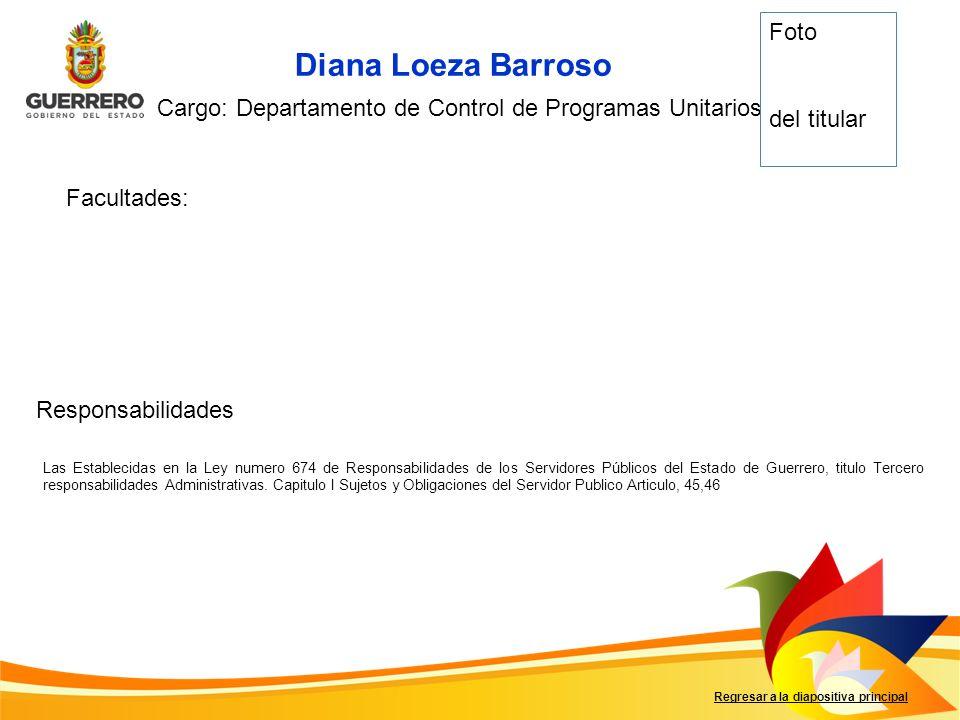 Facultades: Responsabilidades Regresar a la diapositiva principal Diana Loeza Barroso Cargo: Departamento de Control de Programas Unitarios Foto del t