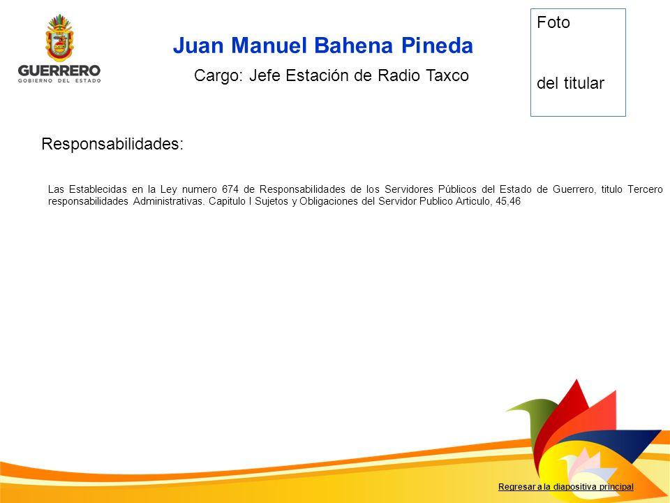 Regresar a la diapositiva principal Juan Manuel Bahena Pineda Cargo: Jefe Estación de Radio Taxco Foto del titular Responsabilidades: Las Establecidas
