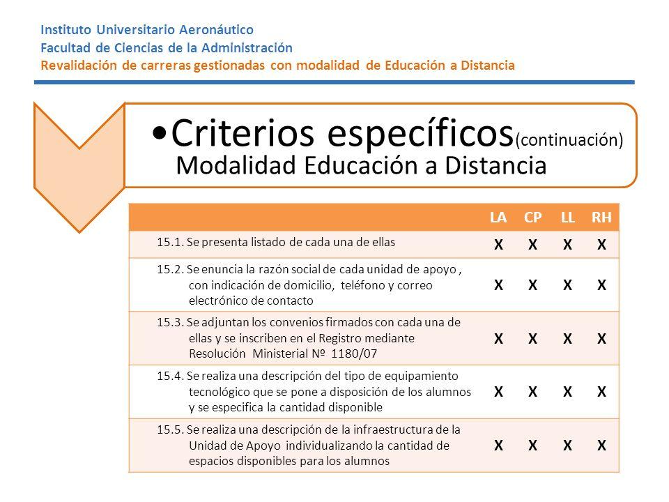 Instituto Universitario Aeronáutico Facultad de Ciencias de la Administración Revalidación de carreras gestionadas con modalidad de Educación a Distancia LACPLLRH 15.1.