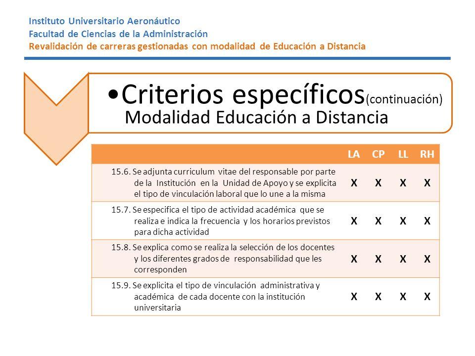 Instituto Universitario Aeronáutico Facultad de Ciencias de la Administración Revalidación de carreras gestionadas con modalidad de Educación a Distancia LACPLLRH 15.6.