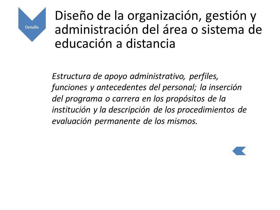 Diseño de la organización, gestión y administración del área o sistema de educación a distancia Estructura de apoyo administrativo, perfiles, funciones y antecedentes del personal; la inserción del programa o carrera en los propósitos de la institución y la descripción de los procedimientos de evaluación permanente de los mismos.