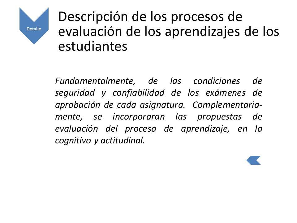 Descripción de los procesos de evaluación de los aprendizajes de los estudiantes Fundamentalmente, de las condiciones de seguridad y confiabilidad de los exámenes de aprobación de cada asignatura.