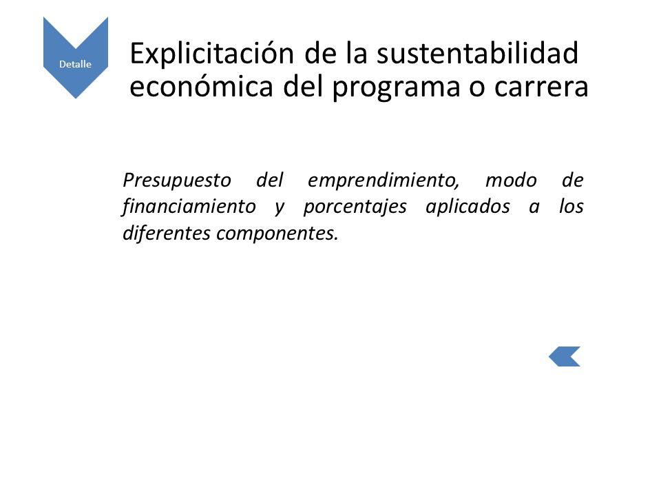 Explicitación de la sustentabilidad económica del programa o carrera Presupuesto del emprendimiento, modo de financiamiento y porcentajes aplicados a los diferentes componentes.