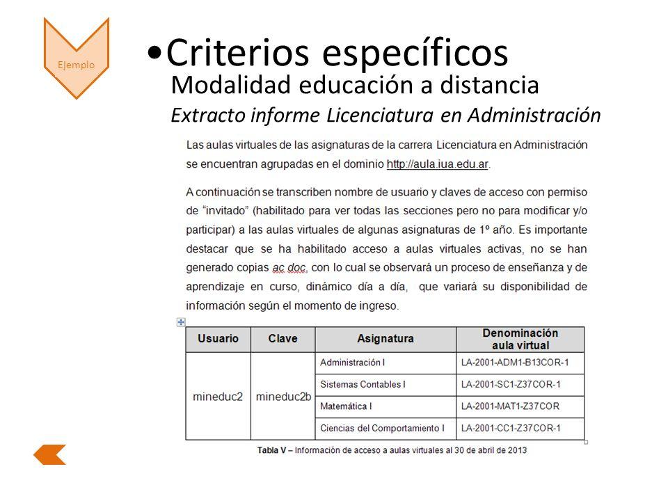 Ejemplo Criterios específicos Modalidad educación a distancia Extracto informe Licenciatura en Administración