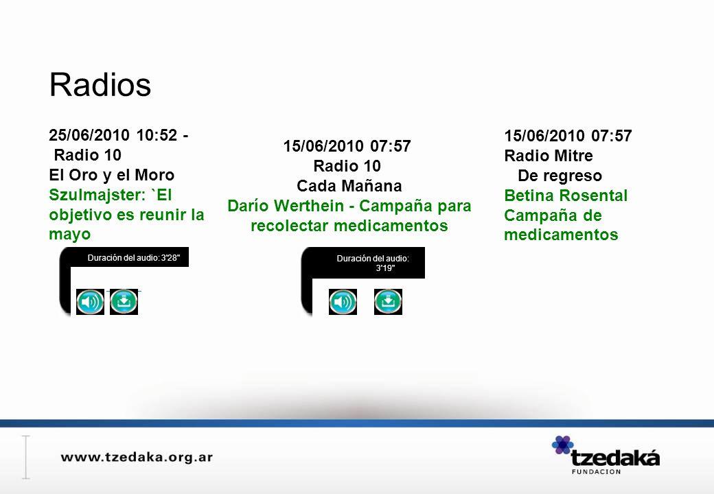 Duración del audio: 3 28 25/06/2010 10:52 - Radio 10 El Oro y el Moro Szulmajster: `El objetivo es reunir la mayo 15/06/2010 07:57 Radio 10 Cada Mañana Darío Werthein - Campaña para recolectar medicamentos Duración del audio: 3 19 15/06/2010 07:57 Radio Mitre De regreso Betina Rosental Campaña de medicamentos Radios