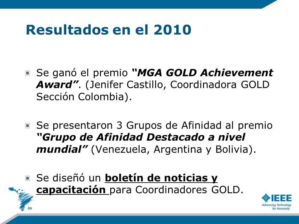Resultados en el 2010 Se ganó el premio MGA GOLD Achievement Award.