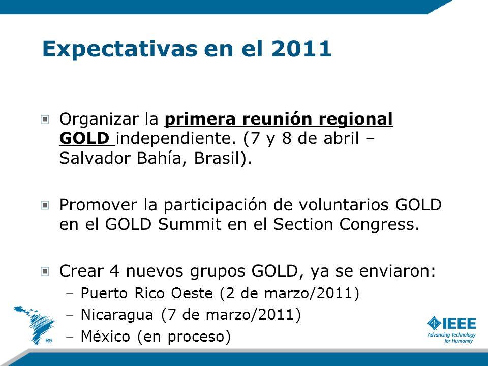 Expectativas en el 2011 Organizar la primera reunión regional GOLD independiente.