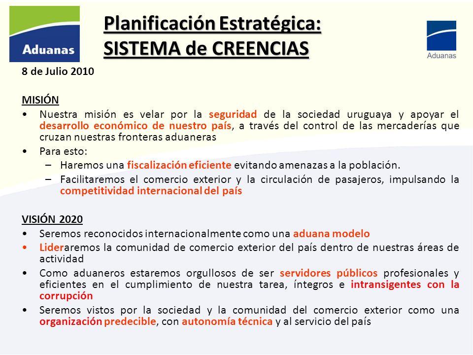 Planificación Estratégica: SISTEMA de CREENCIAS 8 de Julio 2010 MISIÓN Nuestra misión es velar por la seguridad de la sociedad uruguaya y apoyar el de