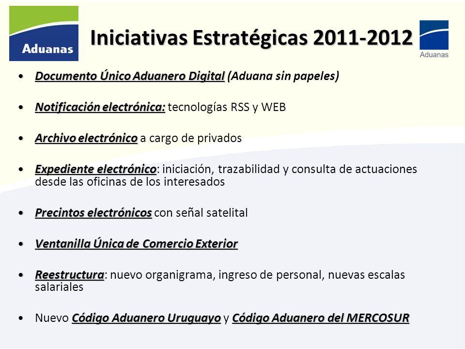 Iniciativas Estratégicas 2011-2012 Documento Único Aduanero DigitalDocumento Único Aduanero Digital (Aduana sin papeles) Notificación electrónica:Noti