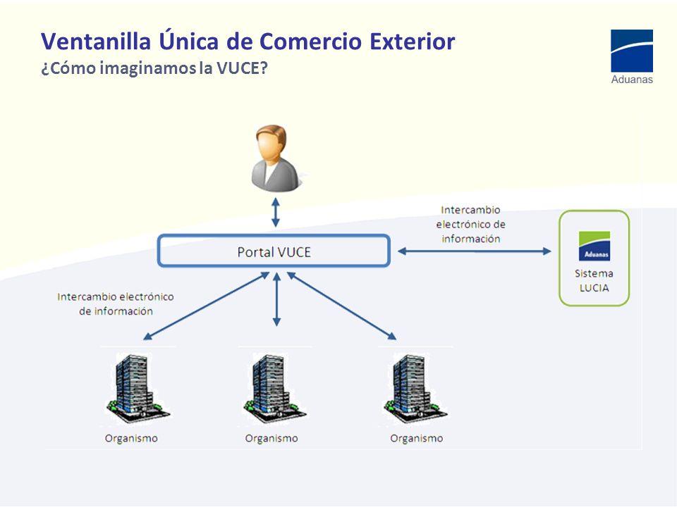 Ventanilla Única de Comercio Exterior ¿Cómo imaginamos la VUCE?