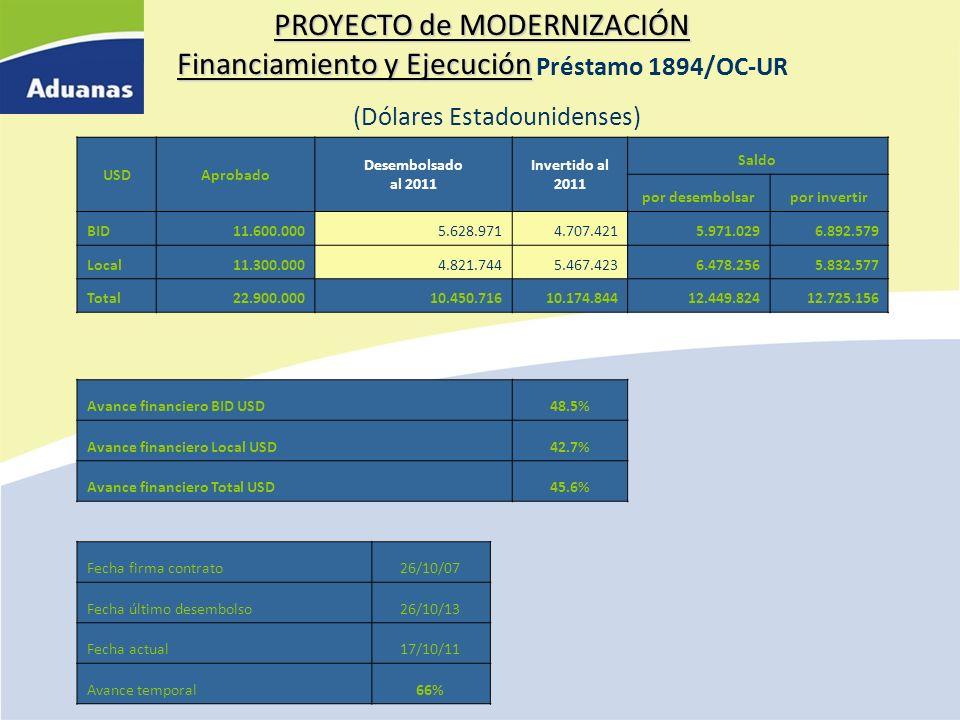 PROYECTO de MODERNIZACIÓN Financiamiento y Ejecución PROYECTO de MODERNIZACIÓN Financiamiento y Ejecución Préstamo 1894/OC-UR (Dólares Estadounidenses