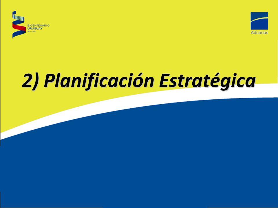 2) Planificación Estratégica