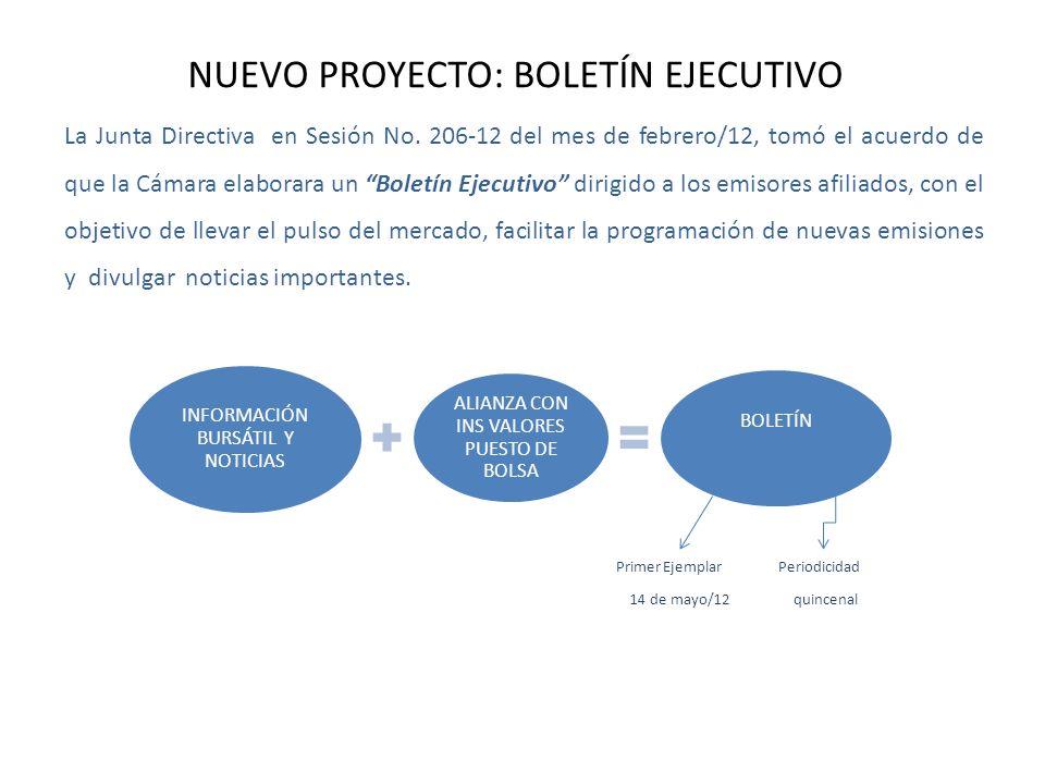 NUEVO PROYECTO: BOLETÍN EJECUTIVO La Junta Directiva en Sesión No.