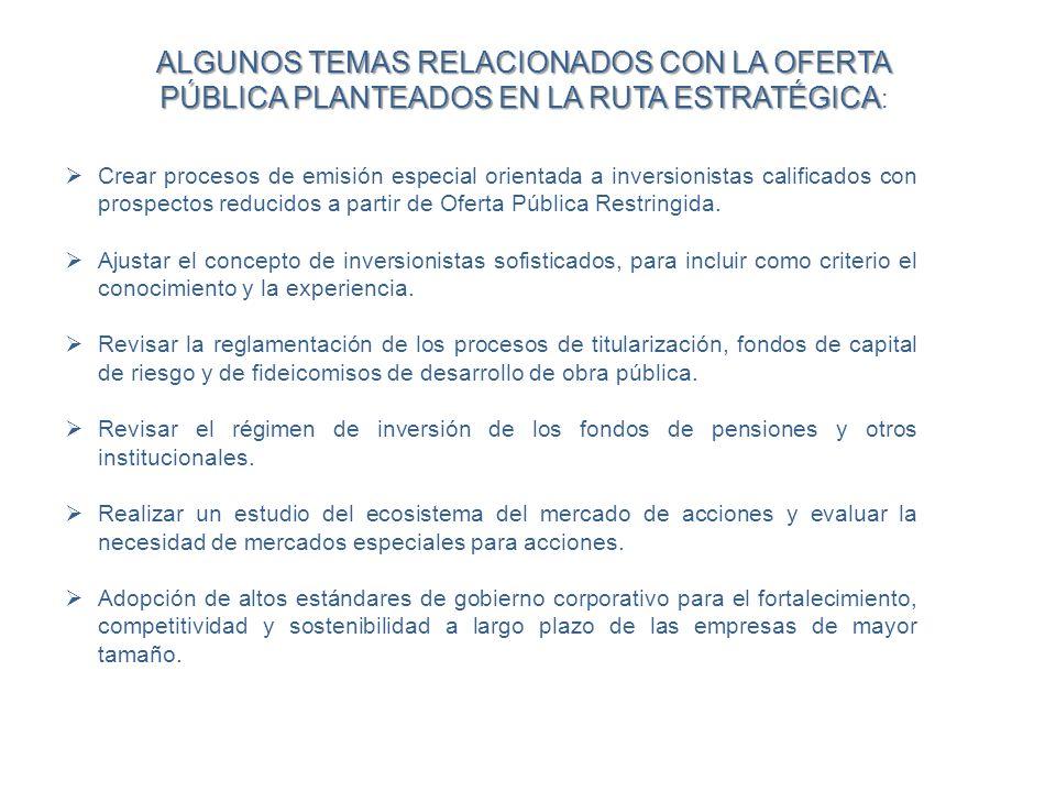 ALGUNOS TEMAS RELACIONADOS CON LA OFERTA PÚBLICA PLANTEADOS EN LA RUTA ESTRATÉGICA ALGUNOS TEMAS RELACIONADOS CON LA OFERTA PÚBLICA PLANTEADOS EN LA RUTA ESTRATÉGICA : Crear procesos de emisión especial orientada a inversionistas calificados con prospectos reducidos a partir de Oferta Pública Restringida.
