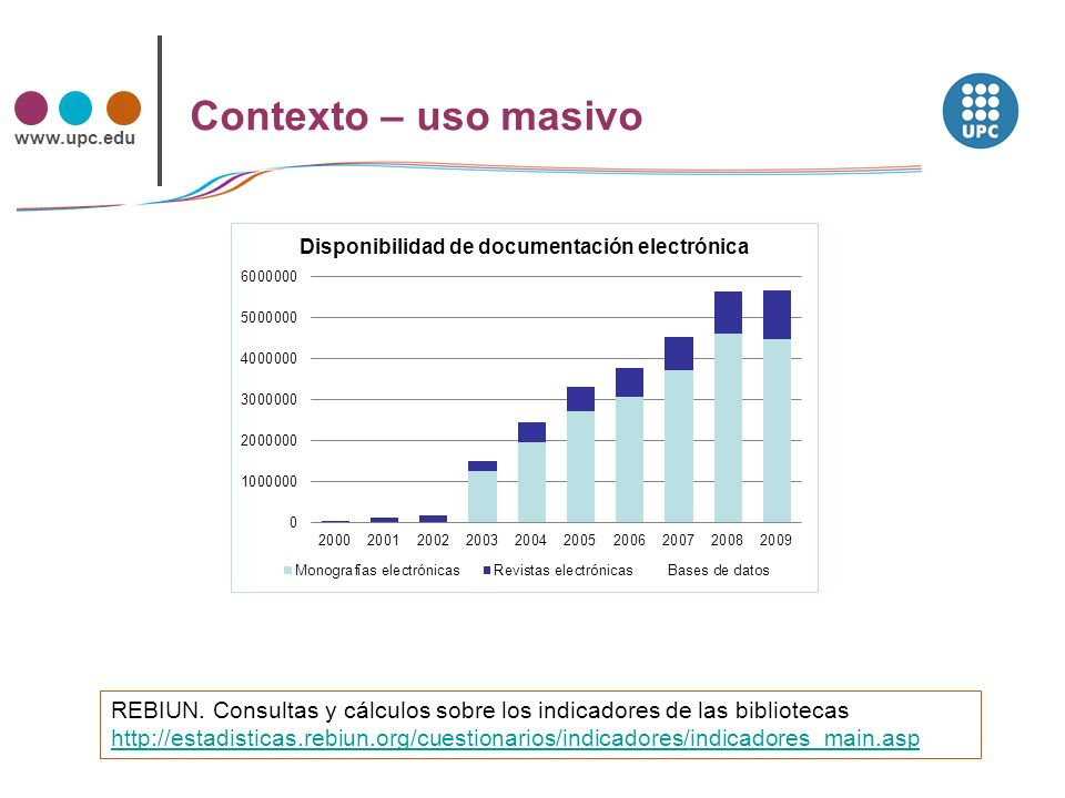 www.upc.edu Documentación docente Intensificación del uso de información digital más evidente.