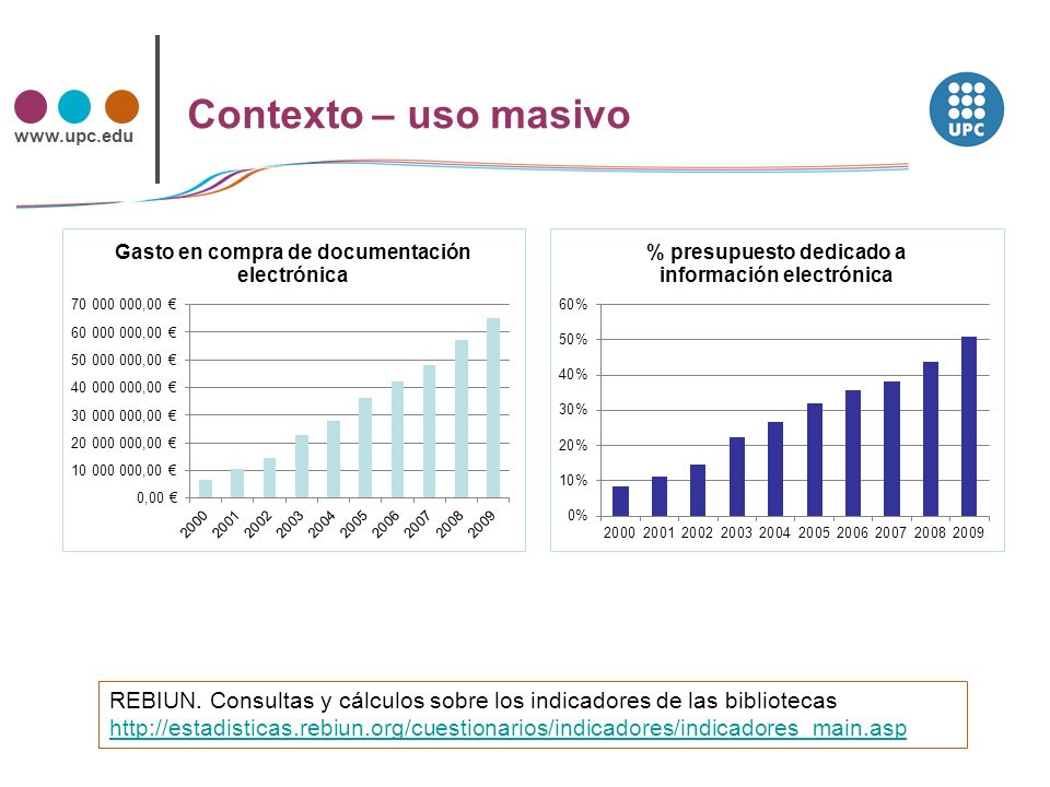 www.upc.edu Contexto – formatos