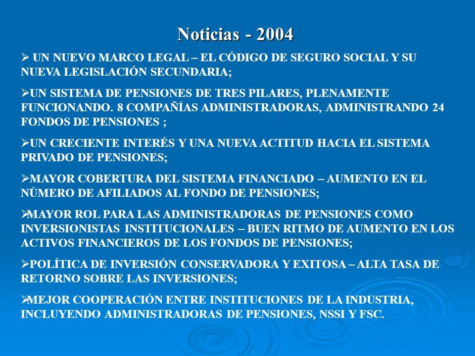 UN NUEVO MARCO LEGAL – EL CÓDIGO DE SEGURO SOCIAL Y SU NUEVA LEGISLACIÓN SECUNDARIA; UN SISTEMA DE PENSIONES DE TRES PILARES, PLENAMENTE FUNCIONANDO.