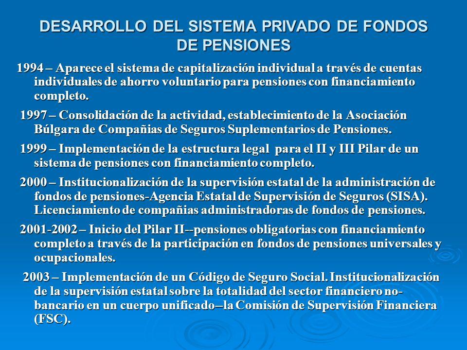 Modelo de Pensiones de Bulgaria I PILAR Sistema de Reparto Obligatorio de Seguro Social NSSI II PILAR Seguro obligatorio complementario de pensiones Sistema de pensiones financiado, con cuentas individuales III PILAR Seguro voluntario complementario de pensiones.