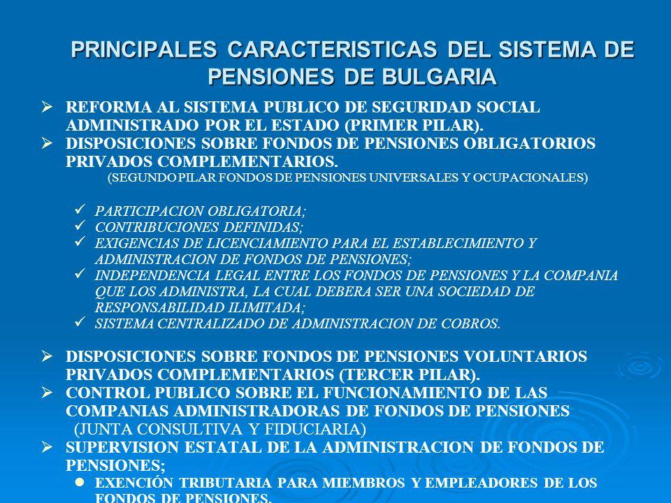 PRINCIPALES CARACTERISTICAS DEL SISTEMA DE PENSIONES DE BULGARIA REFORMA AL SISTEMA PUBLICO DE SEGURIDAD SOCIAL ADMINISTRADO POR EL ESTADO (PRIMER PIL