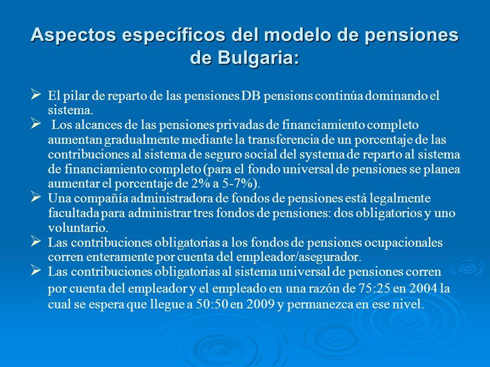 Aspectos específicos del modelo de pensiones de Bulgaria: El pilar de reparto de las pensiones DB pensions continúa dominando el sistema. Los alcances