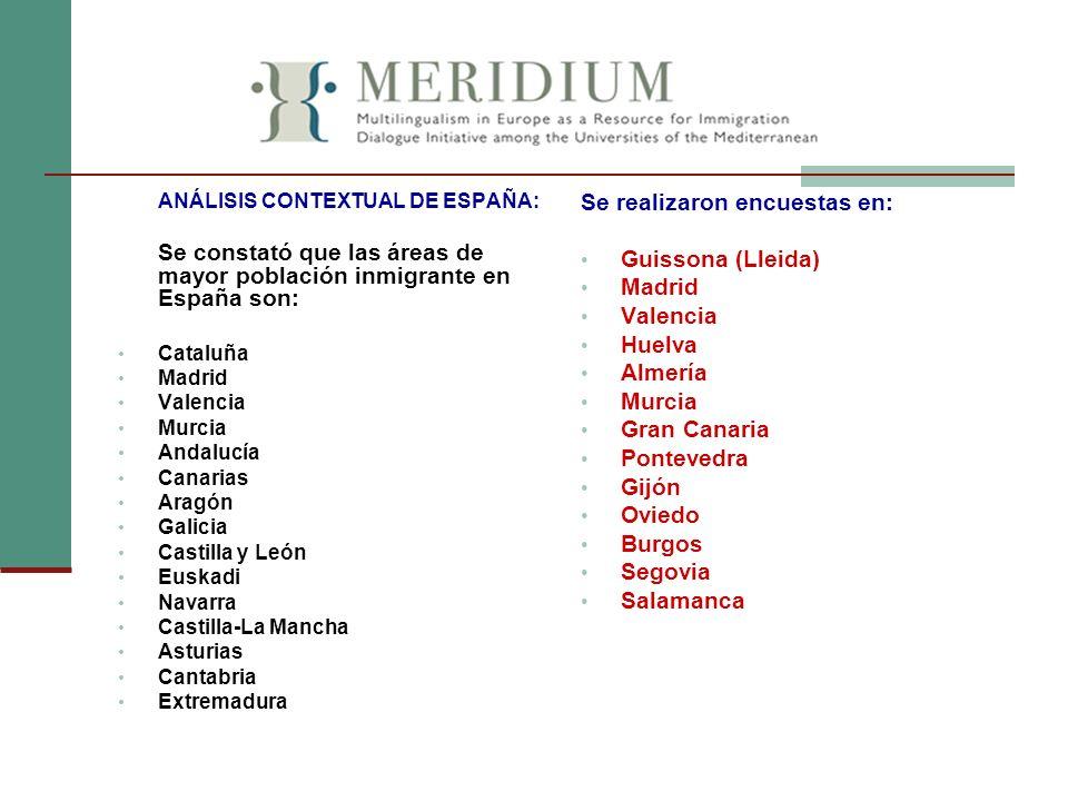 ANÁLISIS CONTEXTUAL DE ESPAÑA: Se constató que las áreas de mayor población inmigrante en España son: Cataluña Madrid Valencia Murcia Andalucía Canari