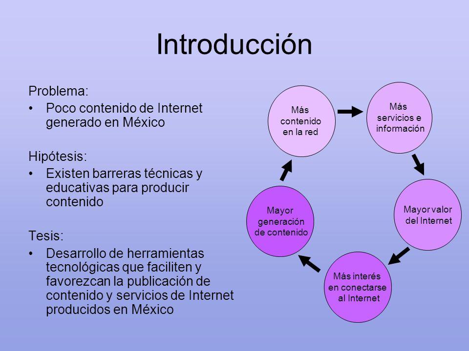 Introducción Problema: Poco contenido de Internet generado en México Hipótesis: Existen barreras técnicas y educativas para producir contenido Tesis: Desarrollo de herramientas tecnológicas que faciliten y favorezcan la publicación de contenido y servicios de Internet producidos en México Más contenido en la red Más servicios e información Mayor valor del Internet Más interés en conectarse al Internet Mayor generación de contenido