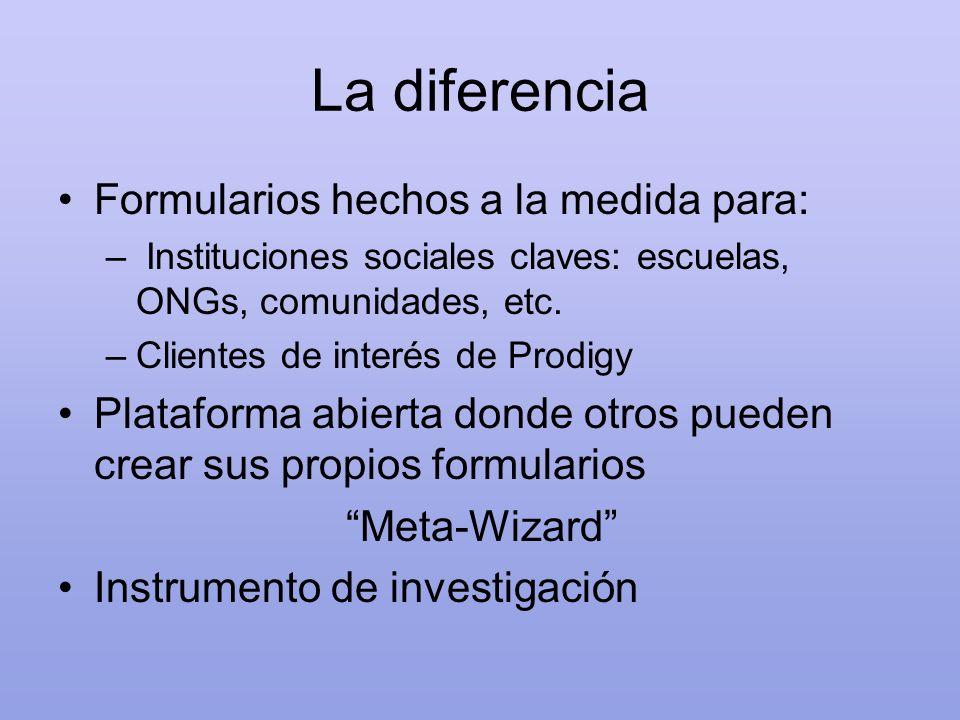 La diferencia Formularios hechos a la medida para: – Instituciones sociales claves: escuelas, ONGs, comunidades, etc. –Clientes de interés de Prodigy