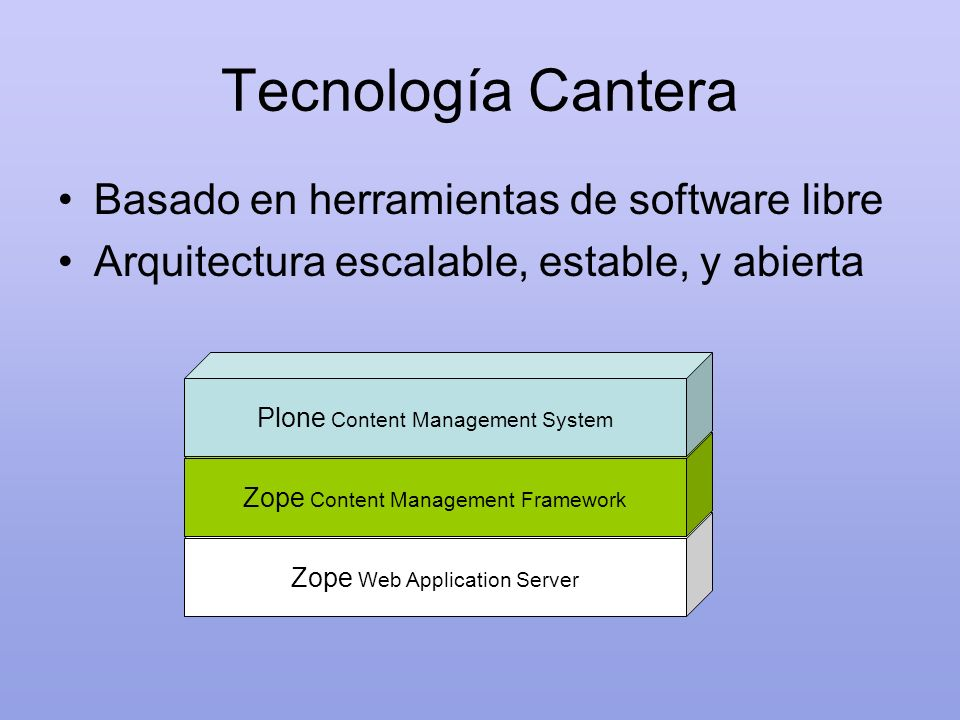 Tecnología Cantera Basado en herramientas de software libre Arquitectura escalable, estable, y abierta Zope Web Application Server Zope Content Management Framework Plone Content Management System