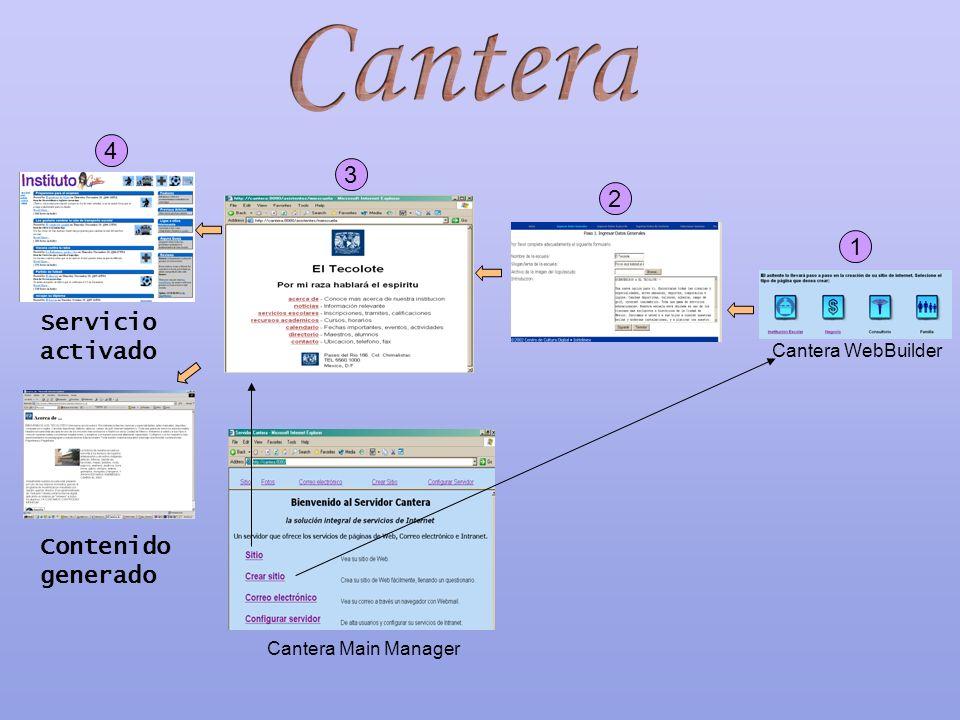 Cantera Main Manager 2 Cantera WebBuilder 134 Servicio activado Contenido generado