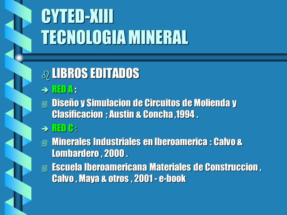 CYTED-XIII TECNOLOGIA MINERAL b LIBROS EDITADOS è RED A : 4 Diseño y Simulacion de Circuitos de Molienda y Clasificacion ; Austin & Concha,1994.