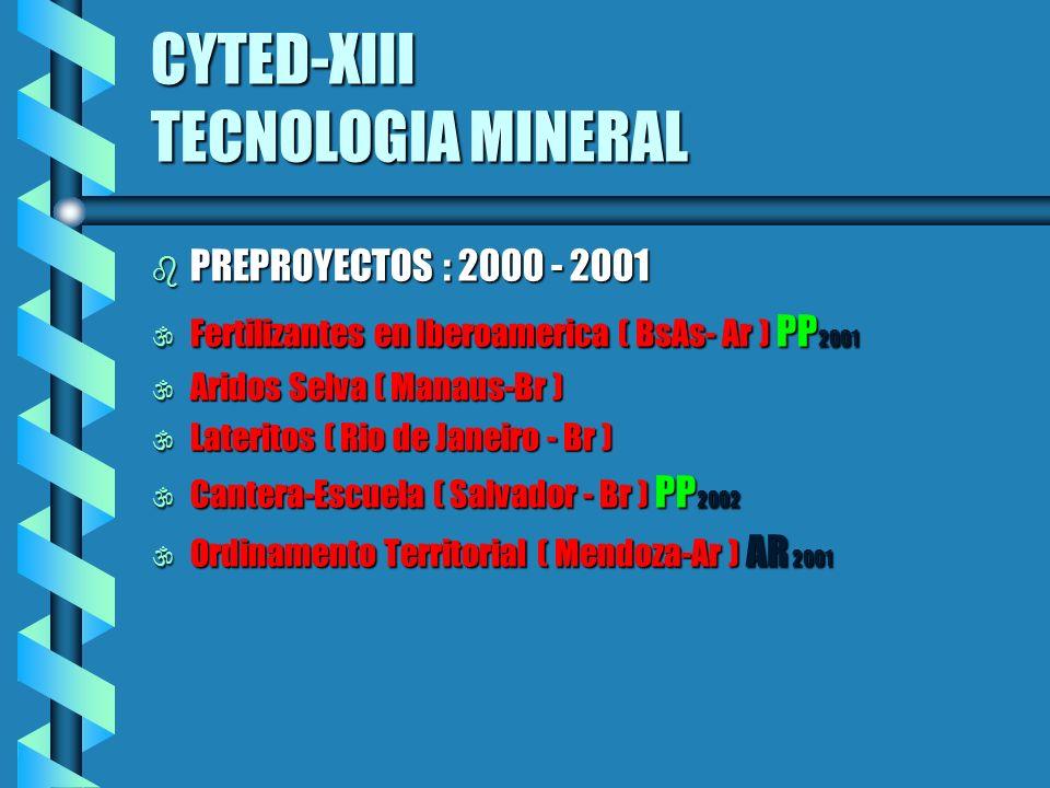 CYTED-XIII TECNOLOGIA MINERAL b PREPROYECTOS : 2000 - 2001 \ Fertilizantes en Iberoamerica ( BsAs- Ar ) PP 2001 \ Aridos Selva ( Manaus-Br ) \ Lateritos ( Rio de Janeiro - Br ) \ Cantera-Escuela ( Salvador - Br ) PP 2002 \ Ordinamento Territorial ( Mendoza-Ar ) AR 2001