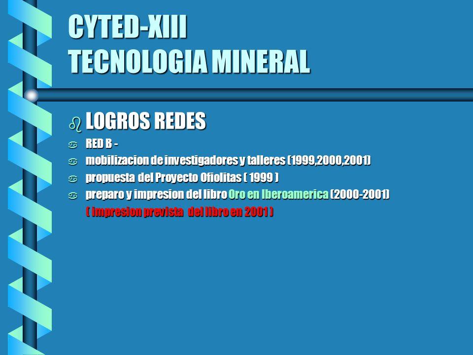 CYTED-XIII TECNOLOGIA MINERAL b LOGROS REDES a RED B - a mobilizacion de investigadores y talleres (1999,2000,2001) a propuesta del Proyecto Ofiolitas ( 1999 ) a preparo y impresion del libro Oro en Iberoamerica (2000-2001) ( impresion prevista del libro en 2001 ) ( impresion prevista del libro en 2001 )