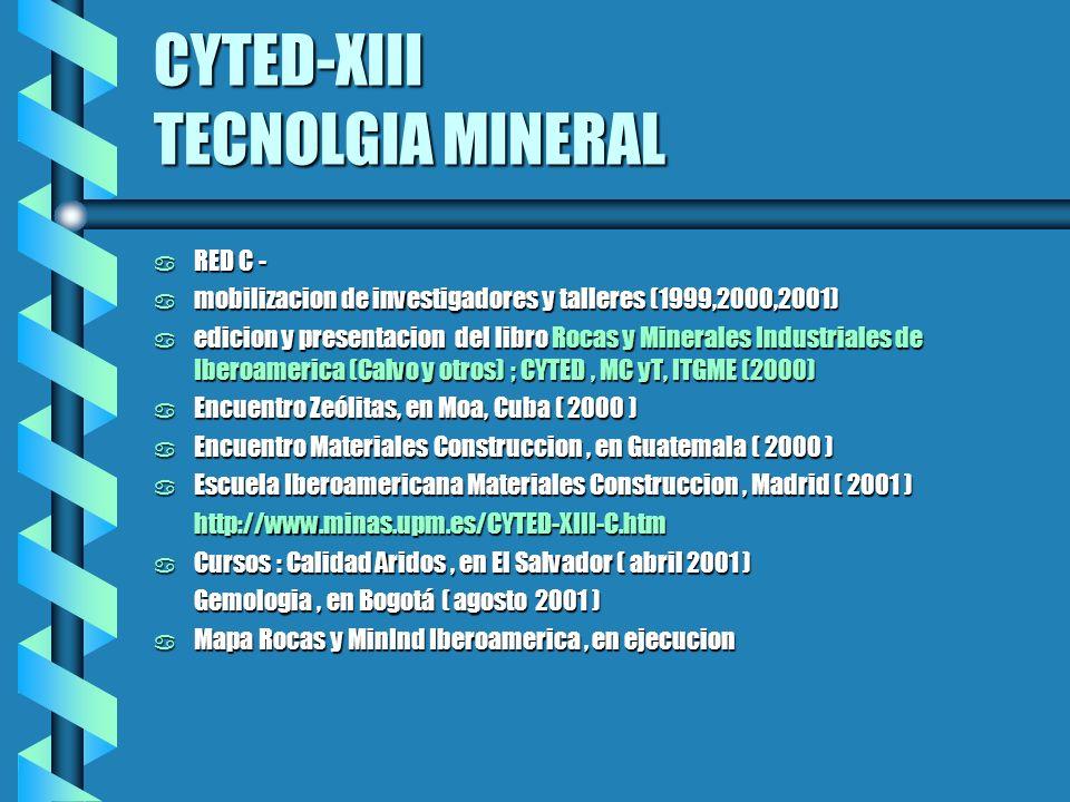 CYTED-XIII TECNOLGIA MINERAL a RED C - a mobilizacion de investigadores y talleres (1999,2000,2001) a edicion y presentacion del libro Rocas y Minerales Industriales de Iberoamerica (Calvo y otros) ; CYTED, MC yT, ITGME (2000) a Encuentro Zeólitas, en Moa, Cuba ( 2000 ) a Encuentro Materiales Construccion, en Guatemala ( 2000 ) a Escuela Iberoamericana Materiales Construccion, Madrid ( 2001 ) http://www.minas.upm.es/CYTED-XIII-C.htm http://www.minas.upm.es/CYTED-XIII-C.htm a Cursos : Calidad Aridos, en El Salvador ( abril 2001 ) Gemologia, en Bogotá ( agosto 2001 ) Gemologia, en Bogotá ( agosto 2001 ) a Mapa Rocas y MinInd Iberoamerica, en ejecucion
