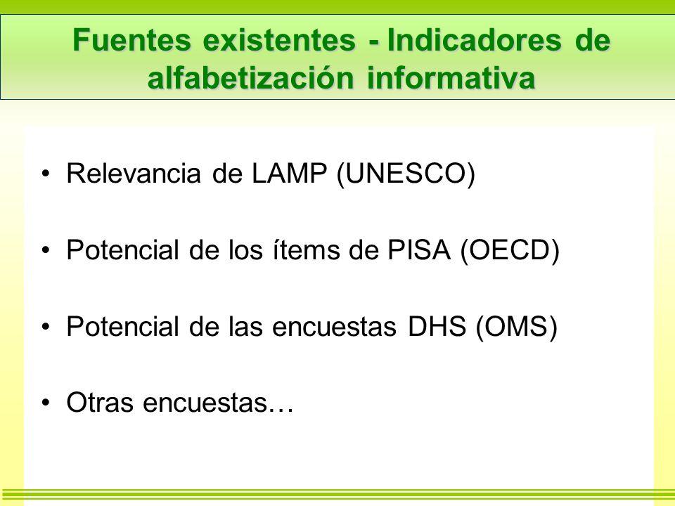 Fuentes existentes - Indicadores de alfabetización informativa Relevancia de LAMP (UNESCO) Potencial de los ítems de PISA (OECD) Potencial de las encuestas DHS (OMS) Otras encuestas…