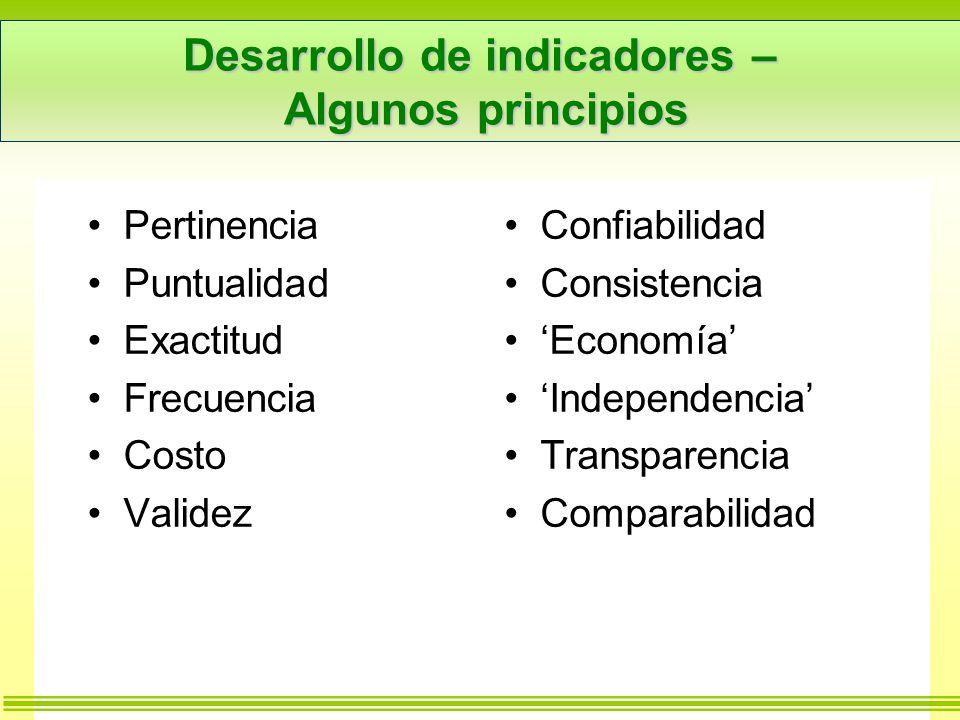 Desarrollo de indicadores – Algunos principios Pertinencia Puntualidad Exactitud Frecuencia Costo Validez Confiabilidad Consistencia Economía Independencia Transparencia Comparabilidad